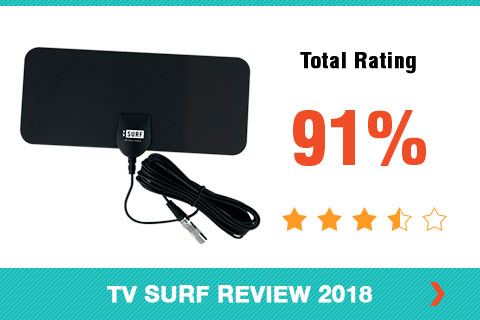 TV Surf Antenna 2018 Shopper Review Rating Card Side Bar Image